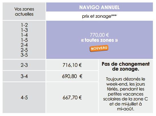 tarifsAnnuels