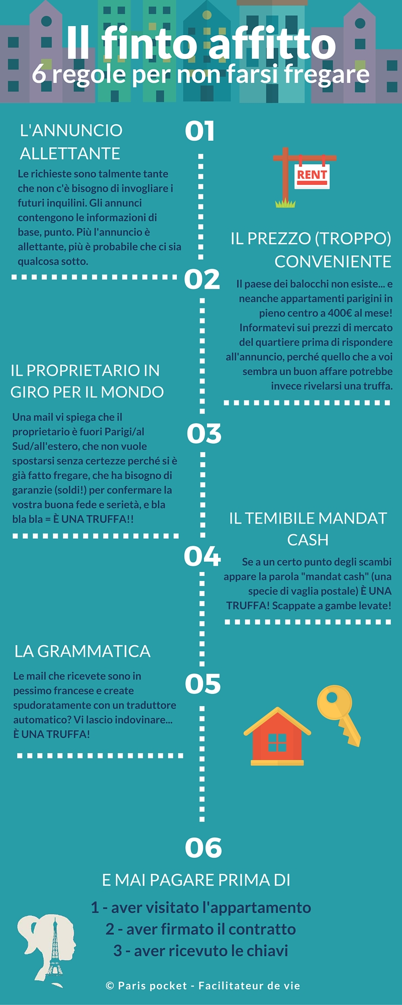 infografica_affitto