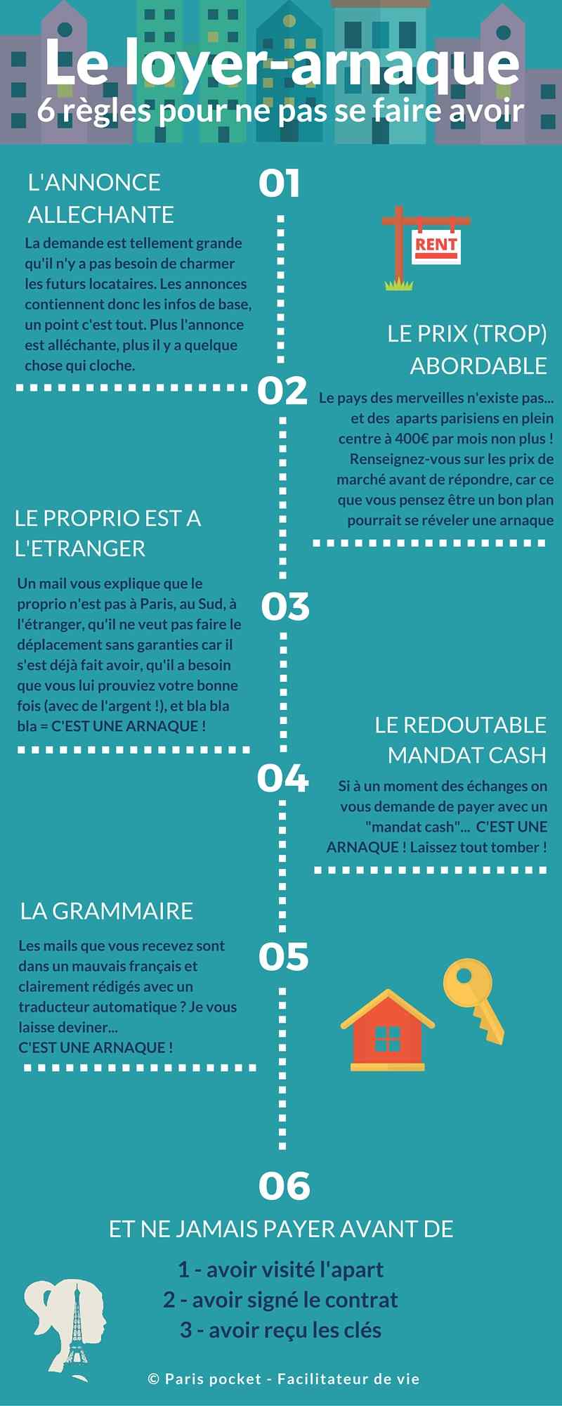 infographie_loyer